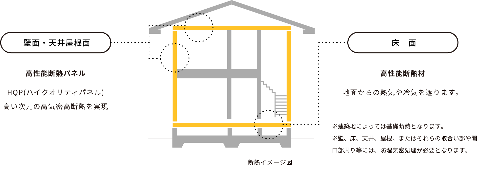 断熱イメージ図